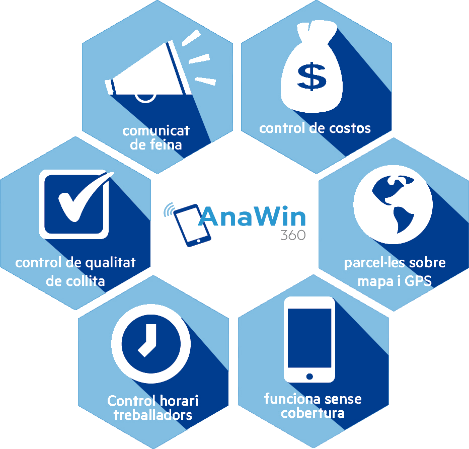 AnawinApp - software de gestió de la viticultura i control de costos