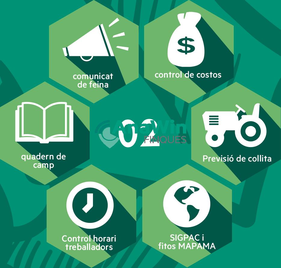 AnawinFinques - software de gestió de la viticultura